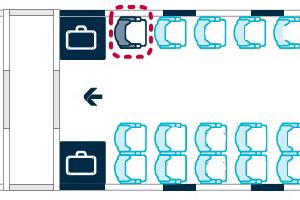ユーロスター座席表
