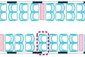 Eurostar座席表