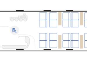SBBインターシティ座席表