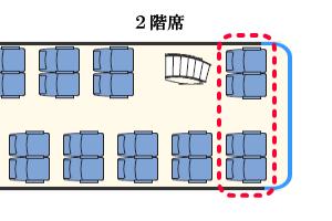 DB IntercityBUS座席表
