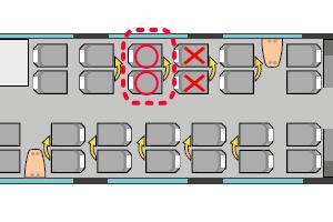 ベルゲン急行座席表