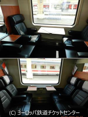 OBB EuroCity1等ビジネス座席